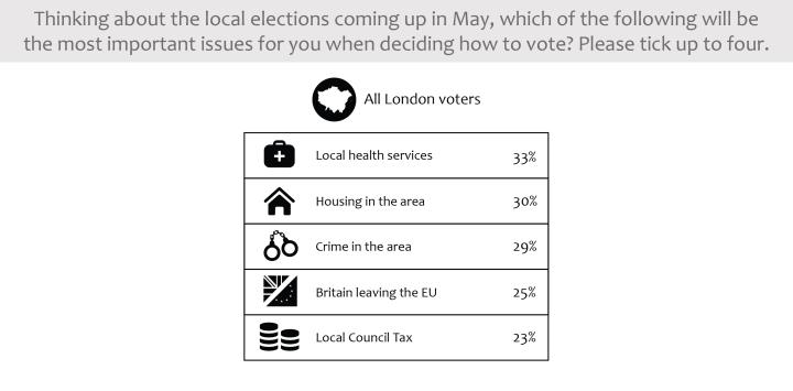 Local-vote-motivations-v1-01