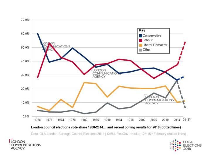 London_Polling_Image__Draft2__18_02_26_sk_
