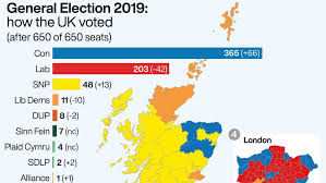 Image result for general election 2019 results